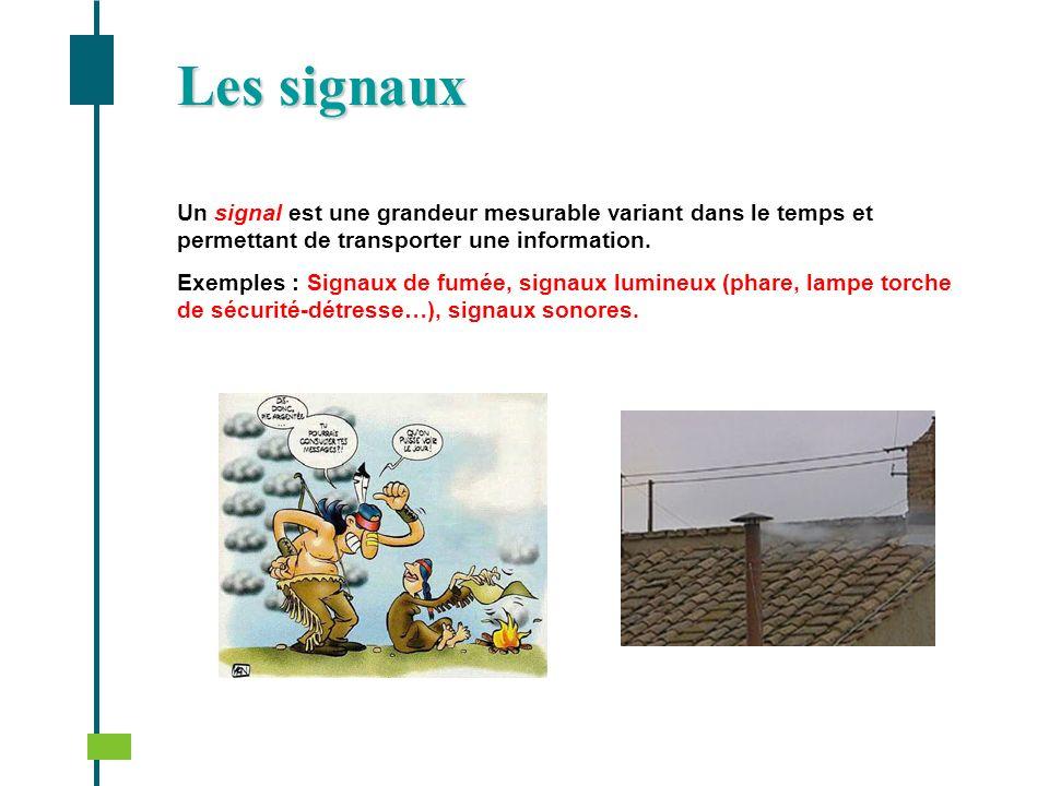 Les signaux Un signal est une grandeur mesurable variant dans le temps et permettant de transporter une information.