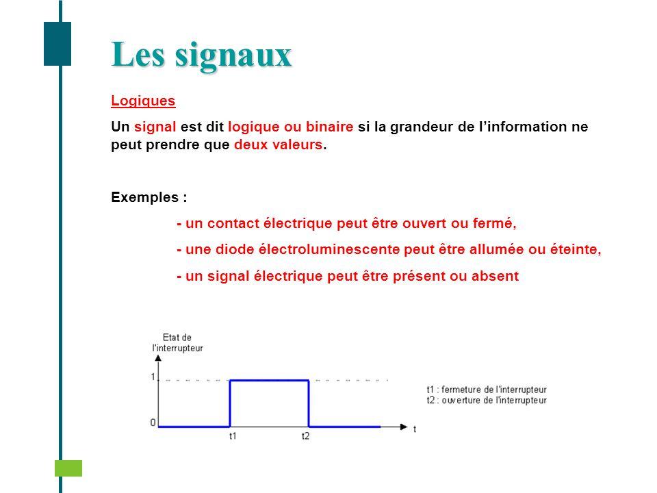 Les signauxLogiques. Un signal est dit logique ou binaire si la grandeur de l'information ne peut prendre que deux valeurs.