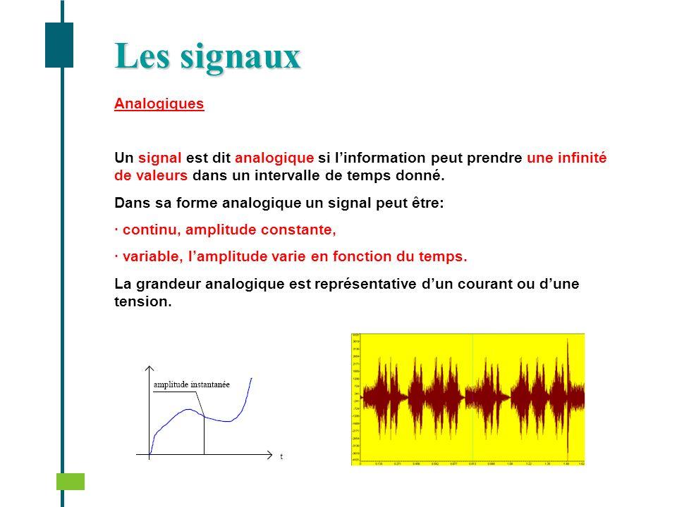 Les signaux Analogiques