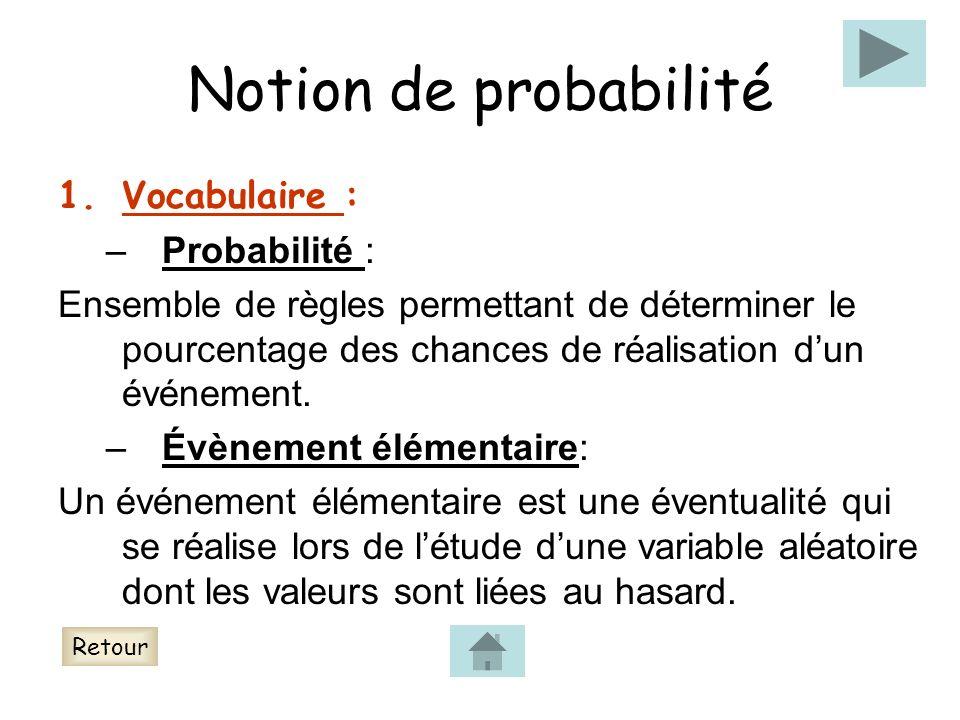 Notion de probabilité Vocabulaire : Probabilité :