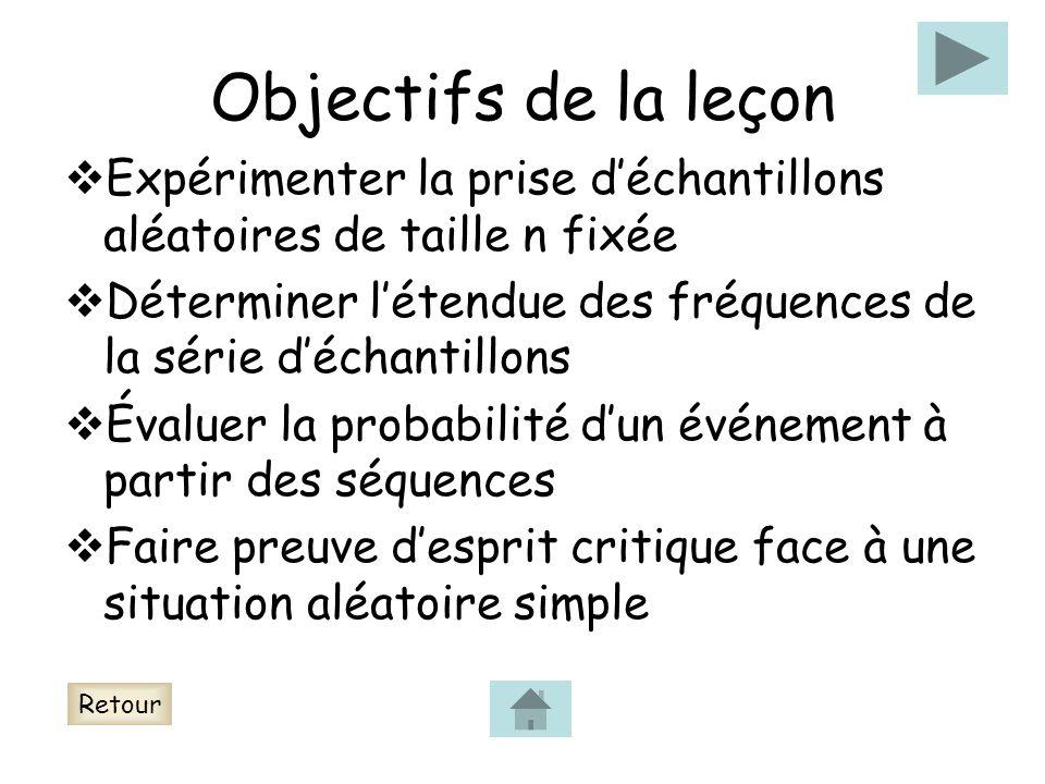 Objectifs de la leçon Expérimenter la prise d'échantillons aléatoires de taille n fixée.