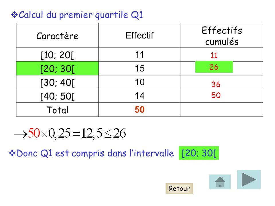 statistiques  u00e0 une variable