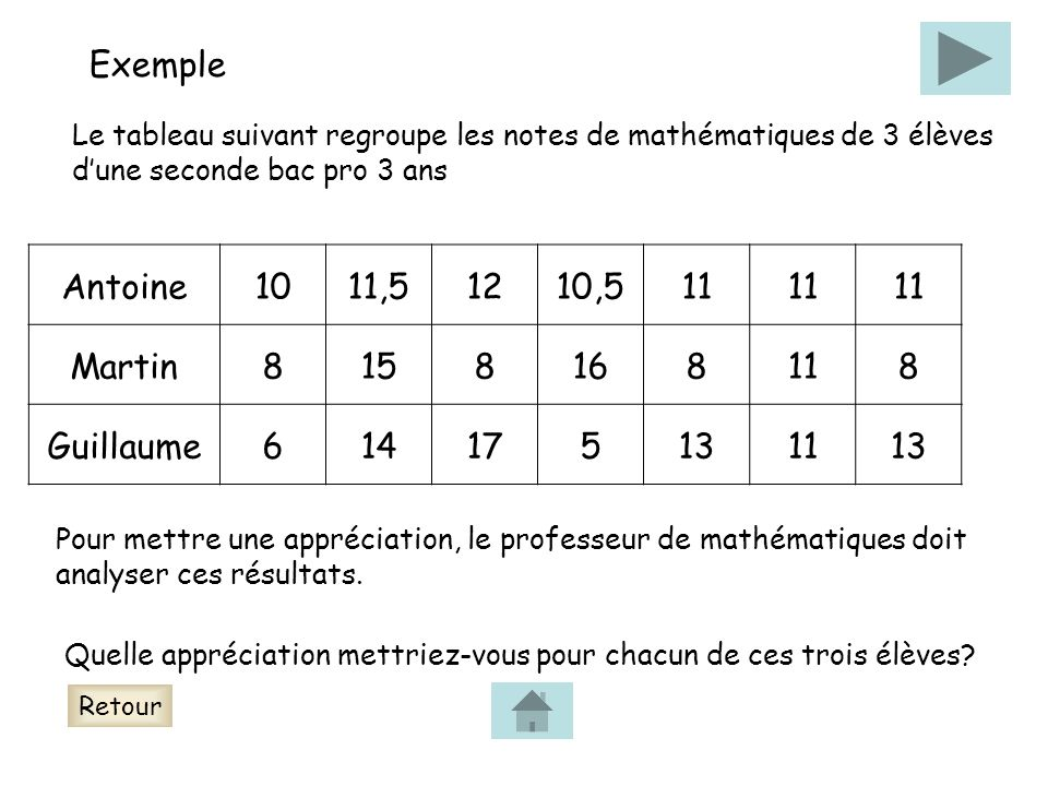 Exemple Antoine 10 11,5 12 10,5 11 Martin 8 15 16 Guillaume 6 14 17 5