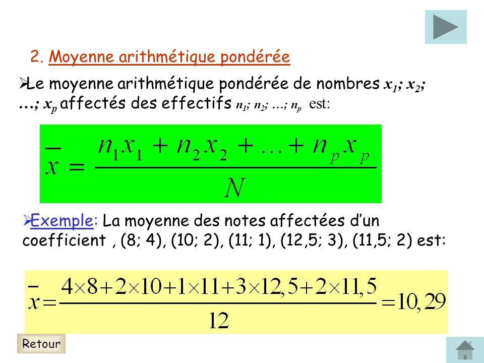 2. Moyenne arithmétique pondérée