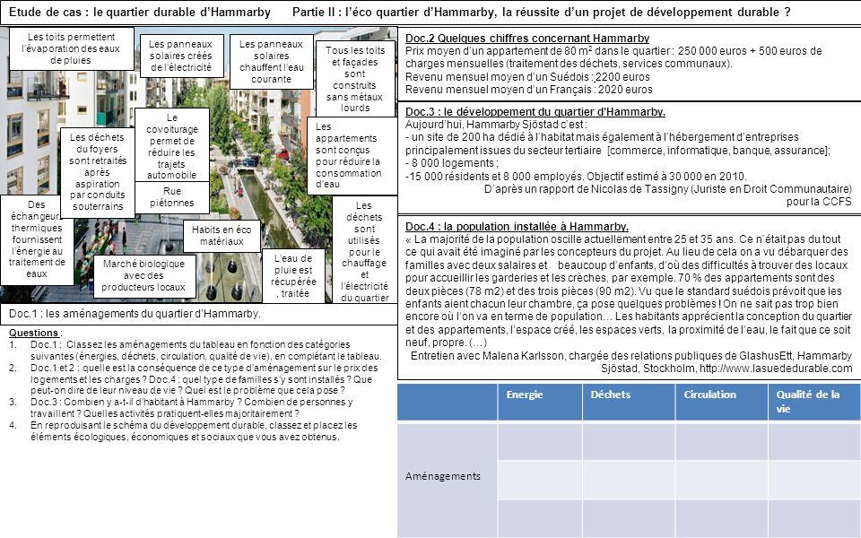 Etude de cas : le quartier durable d'Hammarby Partie II : l'éco quartier d'Hammarby, la réussite d'un projet de développement durable