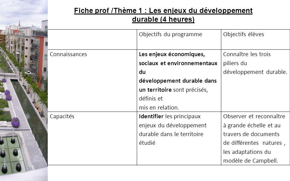 Fiche prof /Thème 1 : Les enjeux du développement durable (4 heures)