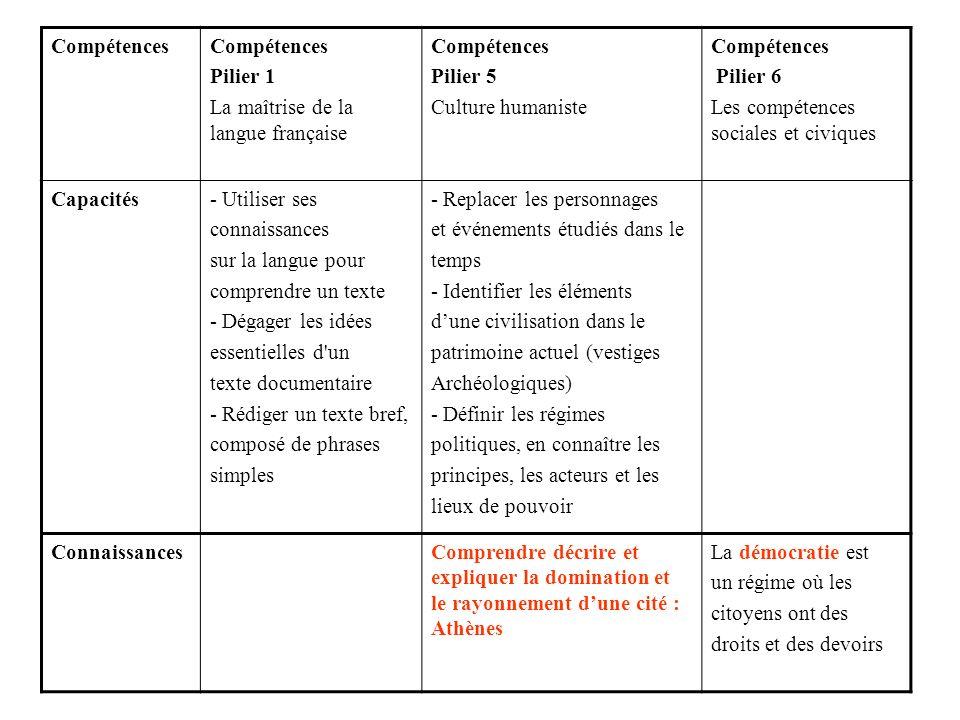 CompétencesPilier 1. La maîtrise de la langue française. Pilier 5. Culture humaniste. Pilier 6. Les compétences sociales et civiques.