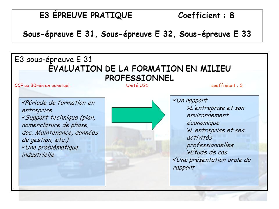 E3 ÉPREUVE PRATIQUE Coefficient : 8