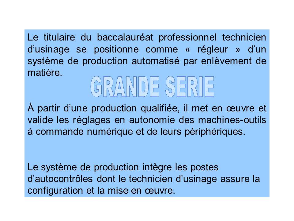 Le titulaire du baccalauréat professionnel technicien d'usinage se positionne comme « régleur » d'un système de production automatisé par enlèvement de matière.