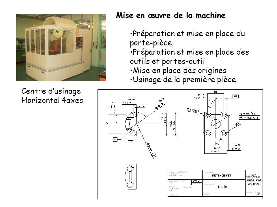 Mise en œuvre de la machine