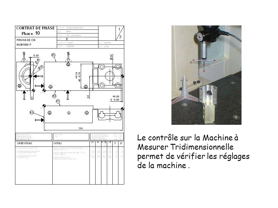 Le contrôle sur la Machine à Mesurer Tridimensionnelle permet de vérifier les réglages de la machine .
