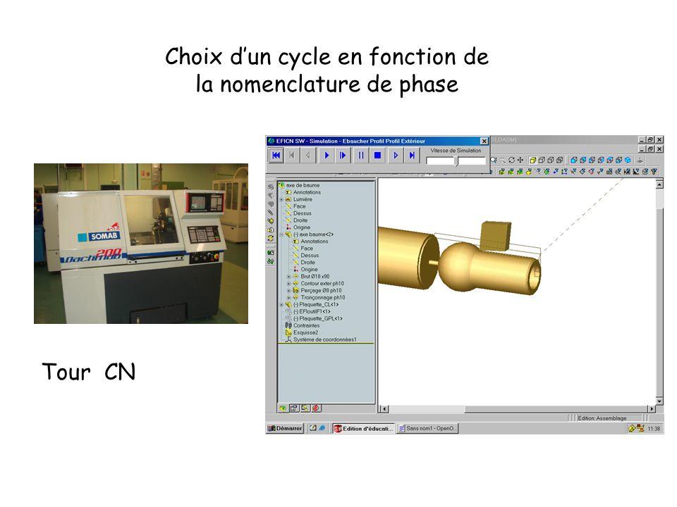 Choix d'un cycle en fonction de la nomenclature de phase