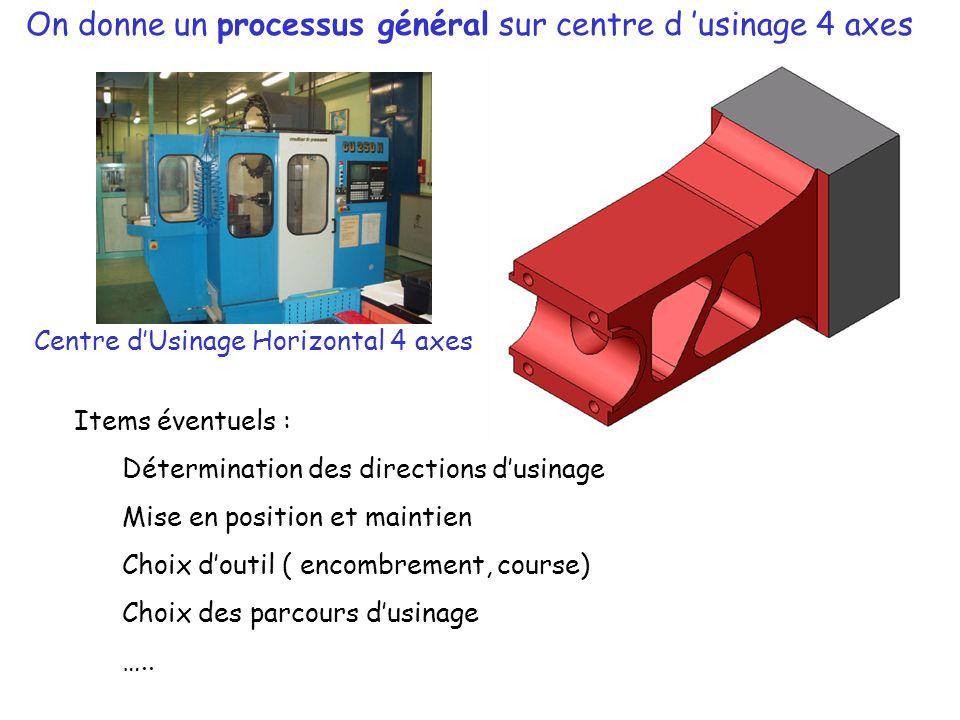 On donne un processus général sur centre d 'usinage 4 axes