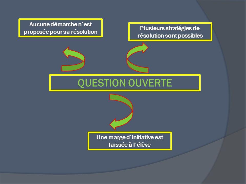 QUESTION OUVERTE Aucune démarche n'est proposée pour sa résolution
