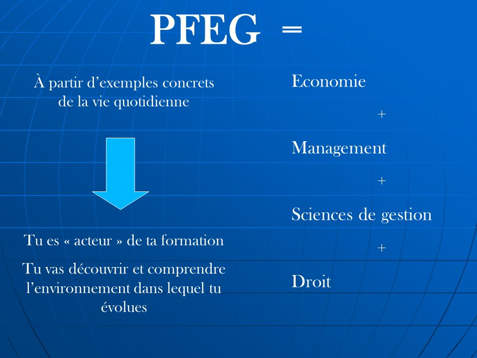 PFEG = Economie + Management Sciences de gestion Droit