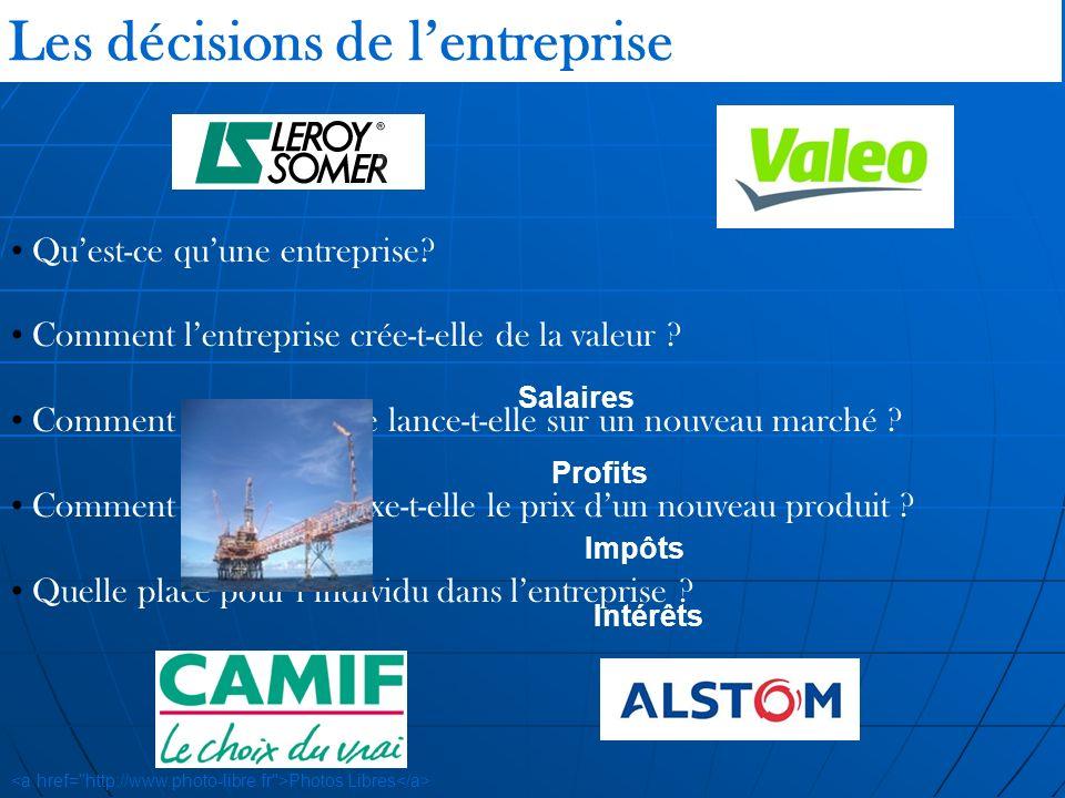 Les décisions de l'entreprise