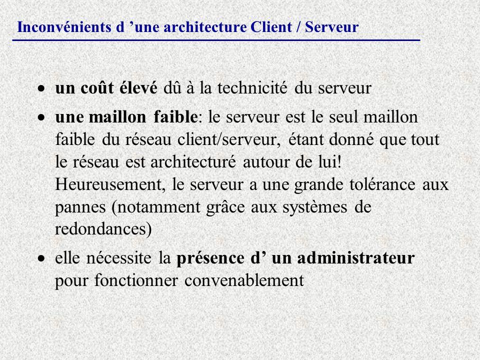 Inconvénients d 'une architecture Client / Serveur