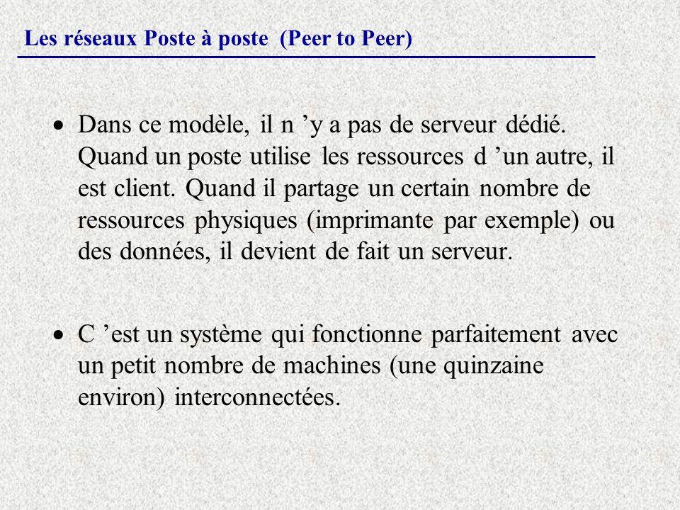 Les réseaux Poste à poste (Peer to Peer)