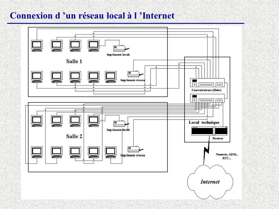 Connexion d 'un réseau local à l 'Internet