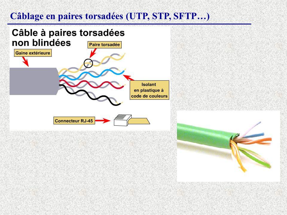Câblage en paires torsadées (UTP, STP, SFTP…)