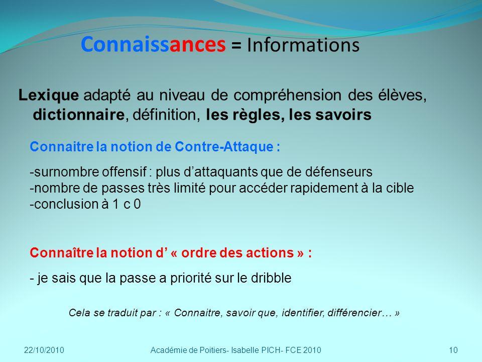 Connaissances = Informations