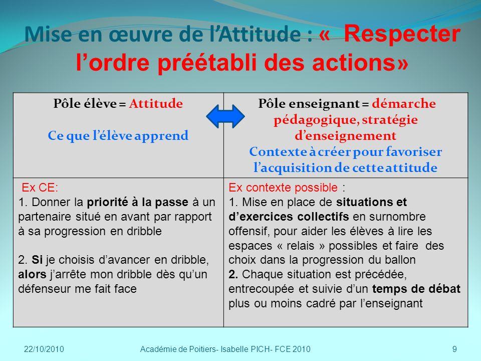 Mise en œuvre de l'Attitude : « Respecter l'ordre préétabli des actions»
