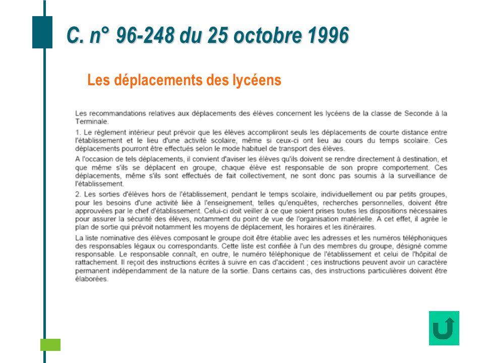 C. n° 96‑248 du 25 octobre 1996 Les déplacements des lycéens