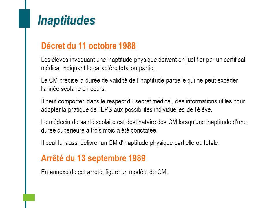 Inaptitudes Décret du 11 octobre 1988 Arrêté du 13 septembre 1989