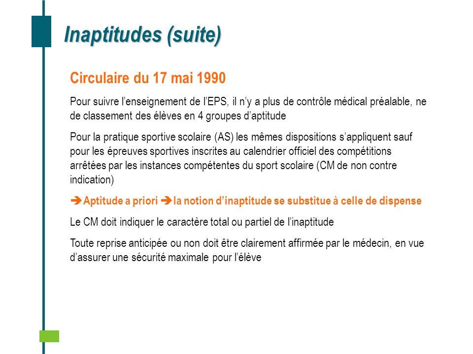 Inaptitudes (suite) Circulaire du 17 mai 1990