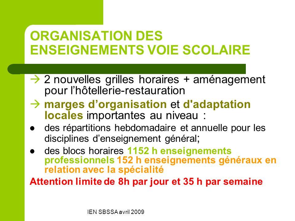 ORGANISATION DES ENSEIGNEMENTS VOIE SCOLAIRE