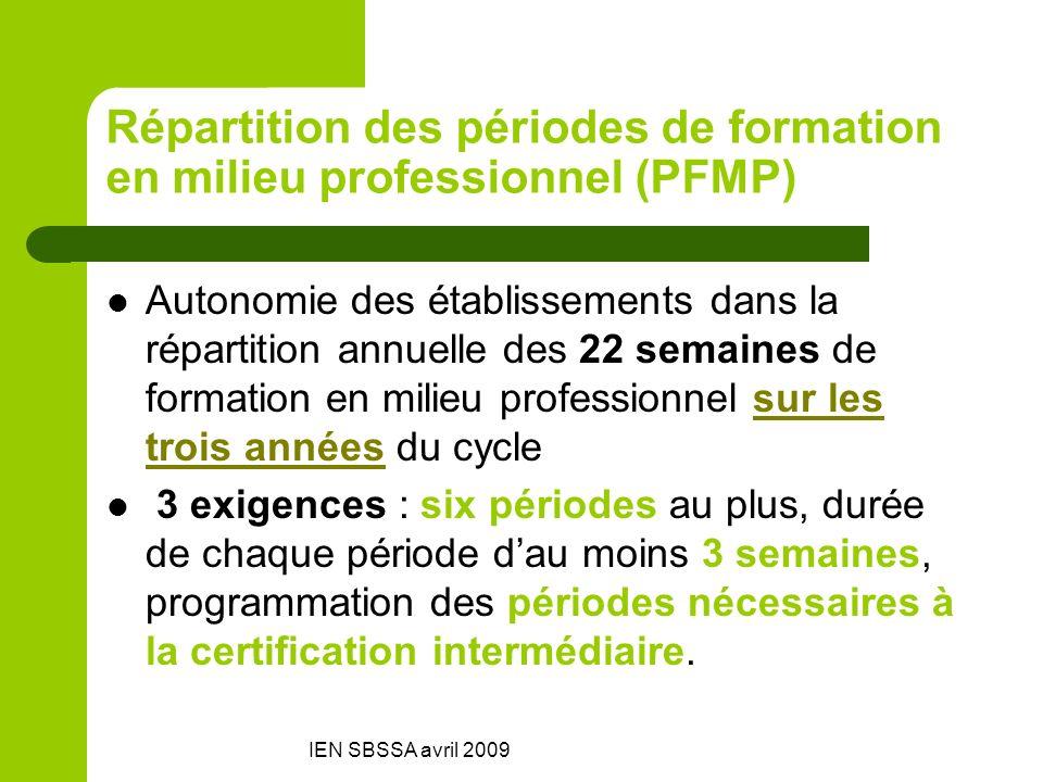 Répartition des périodes de formation en milieu professionnel (PFMP)