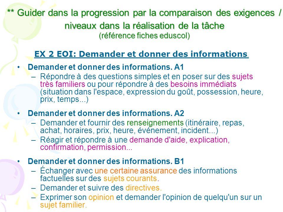 EX 2 EOI: Demander et donner des informations.