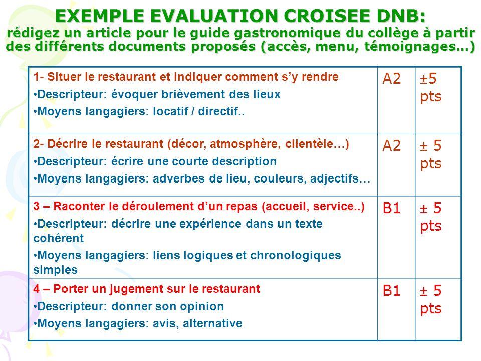 EXEMPLE EVALUATION CROISEE DNB: rédigez un article pour le guide gastronomique du collège à partir des différents documents proposés (accès, menu, témoignages…)