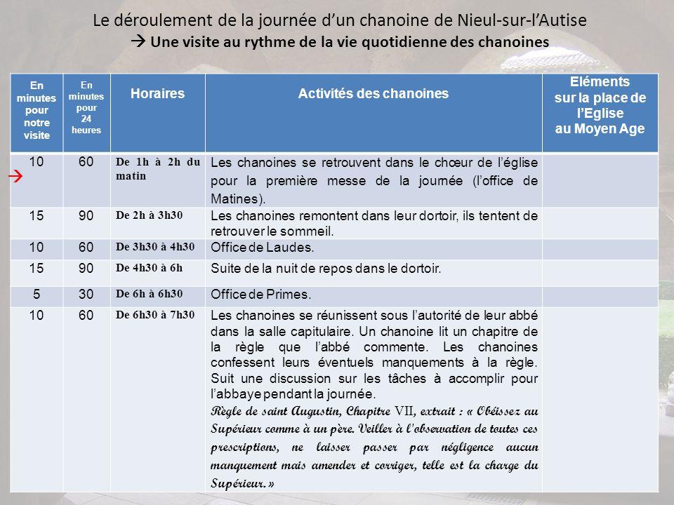 Le déroulement de la journée d'un chanoine de Nieul-sur-l'Autise  Une visite au rythme de la vie quotidienne des chanoines