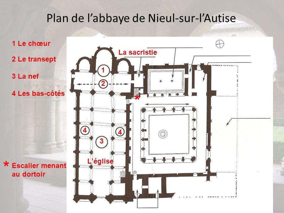 Plan de l'abbaye de Nieul-sur-l'Autise