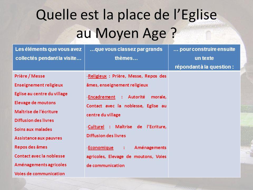 Quelle est la place de l'Eglise au Moyen Age