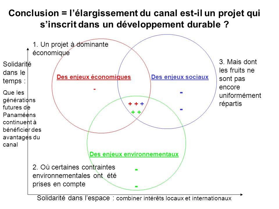 Conclusion = l'élargissement du canal est-il un projet qui s'inscrit dans un développement durable