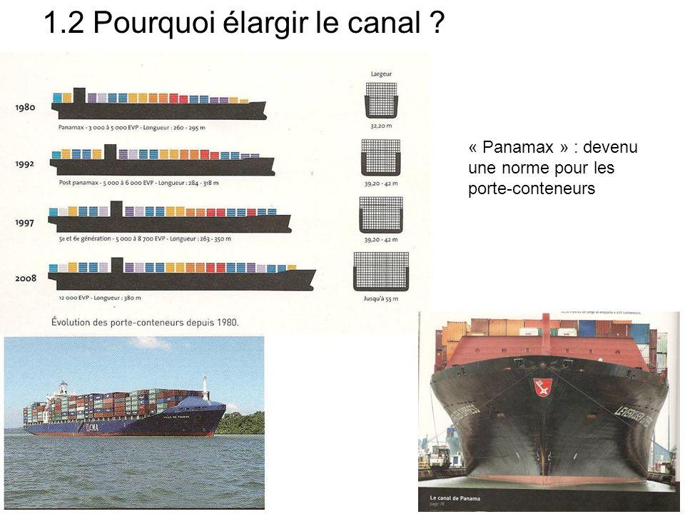 1.2 Pourquoi élargir le canal