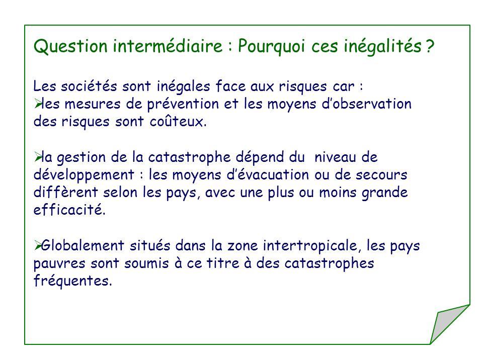 Question intermédiaire : Pourquoi ces inégalités