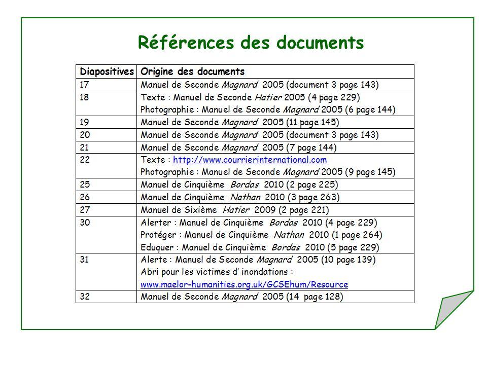Références des documents