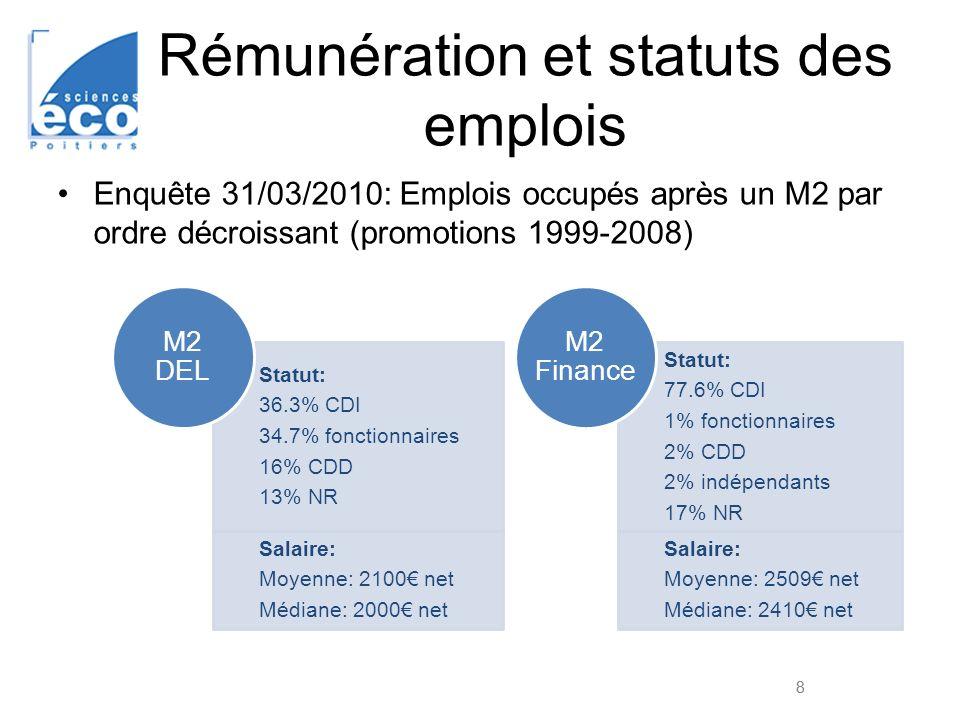 Rémunération et statuts des emplois