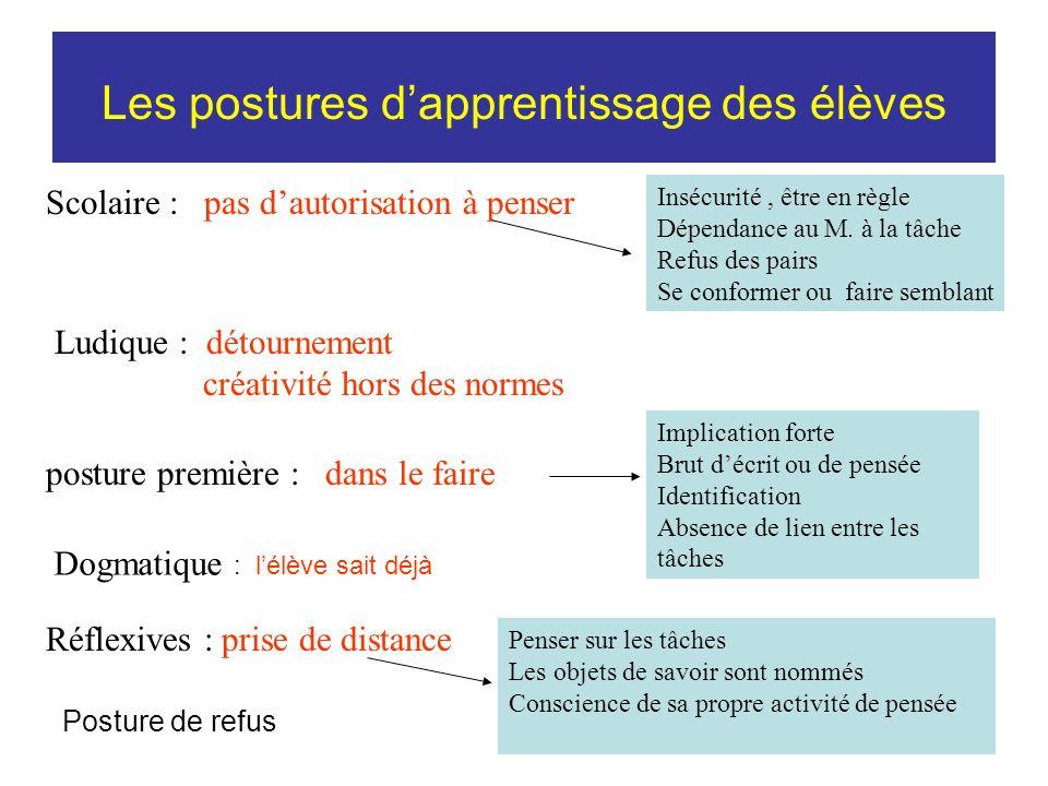 Les postures d'apprentissage des élèves