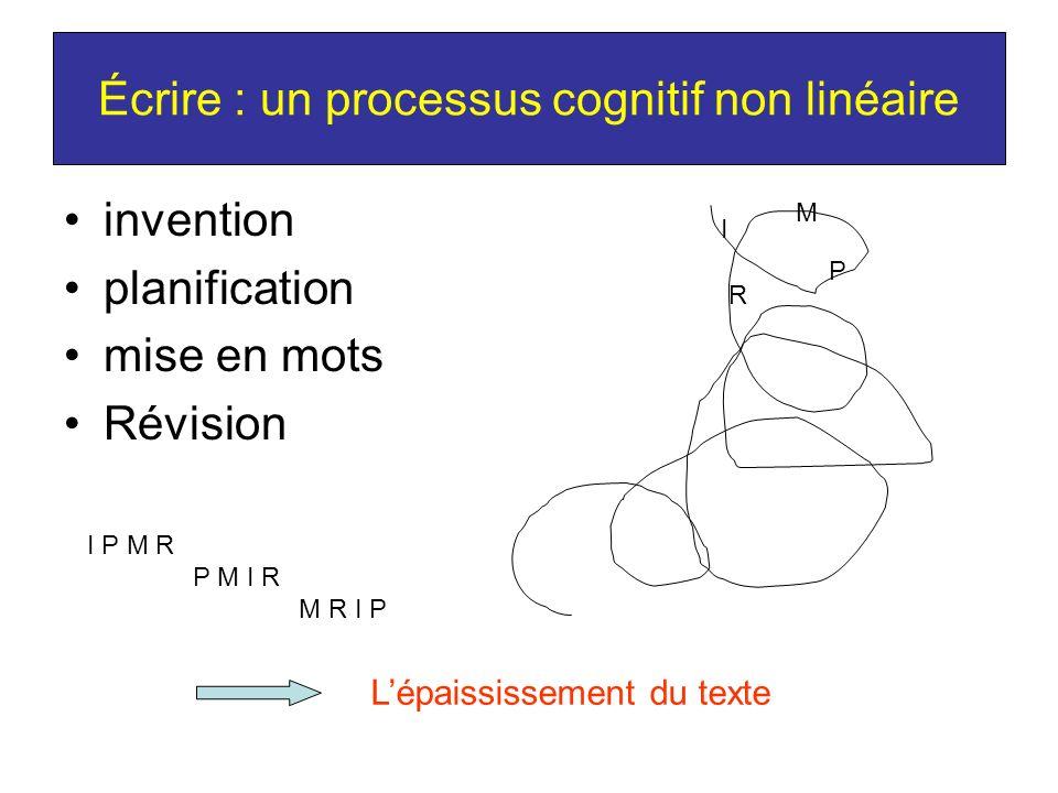 Écrire : un processus cognitif non linéaire