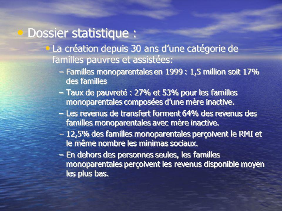 Dossier statistique : La création depuis 30 ans d'une catégorie de familles pauvres et assistées: