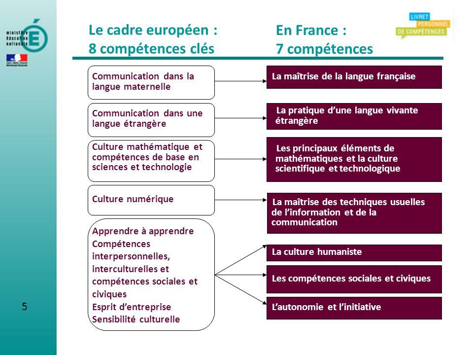 Le cadre européen : 8 compétences clés En France : 7 compétences 5 5