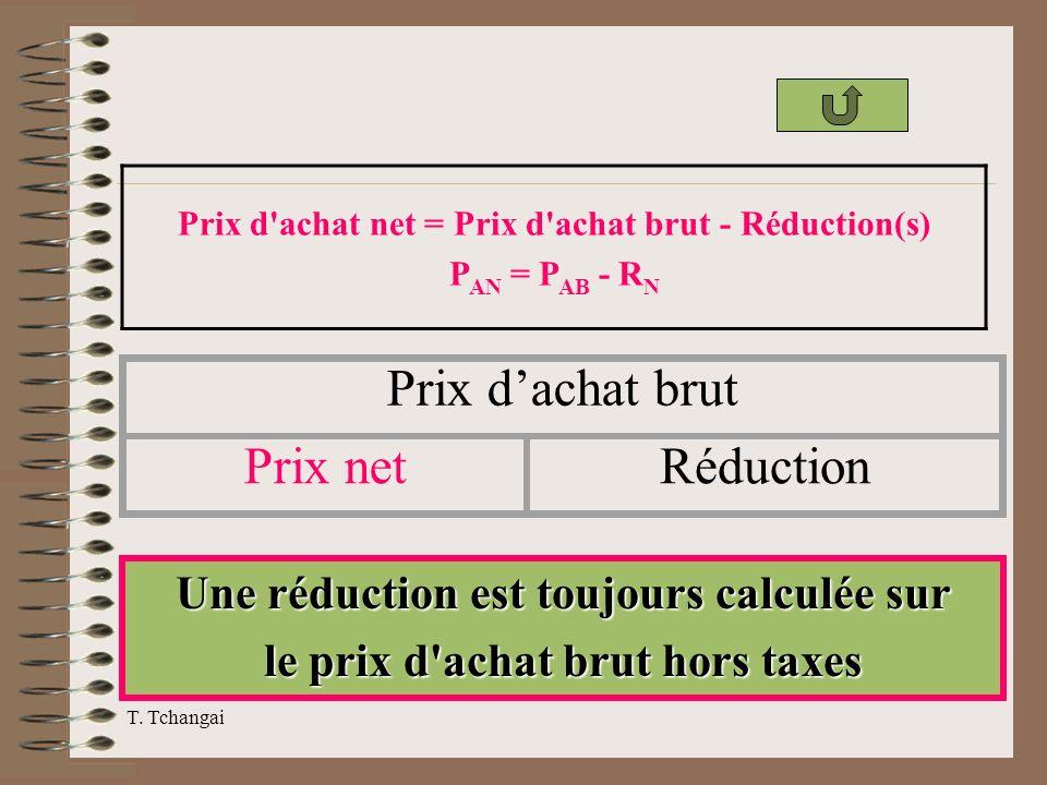 Prix d'achat brut Prix net Réduction
