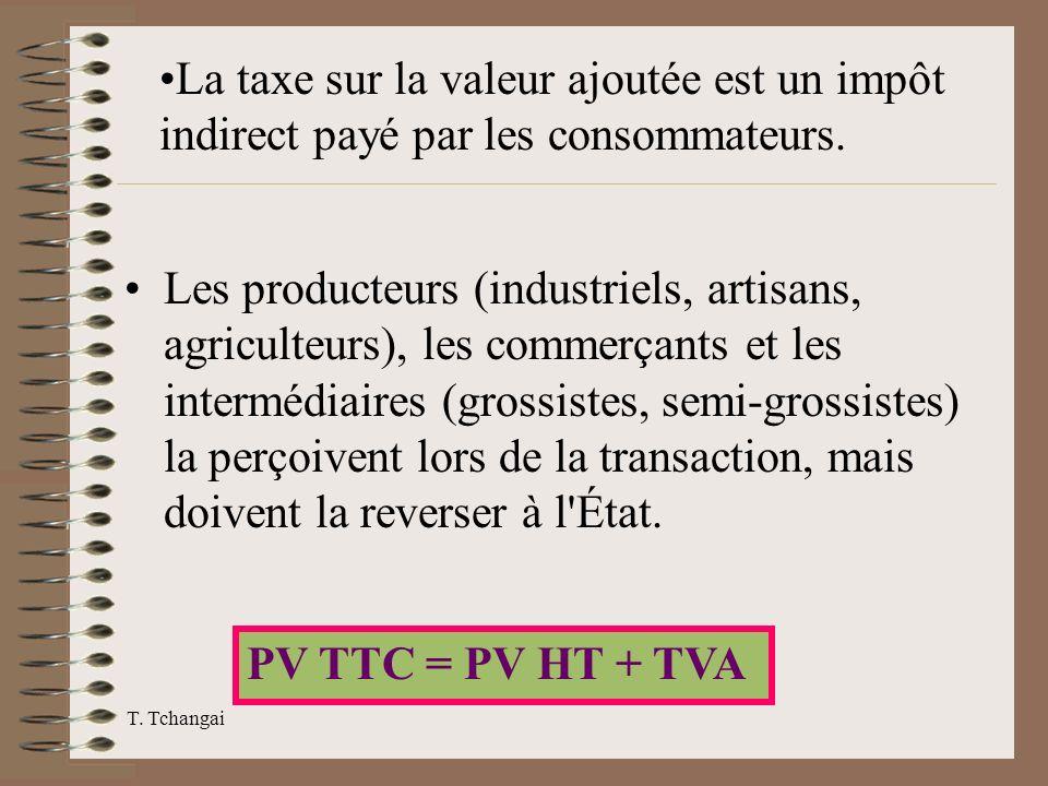 Formation des prix t tchangai ppt video online t l charger - Taxe sur les maisons payees ...