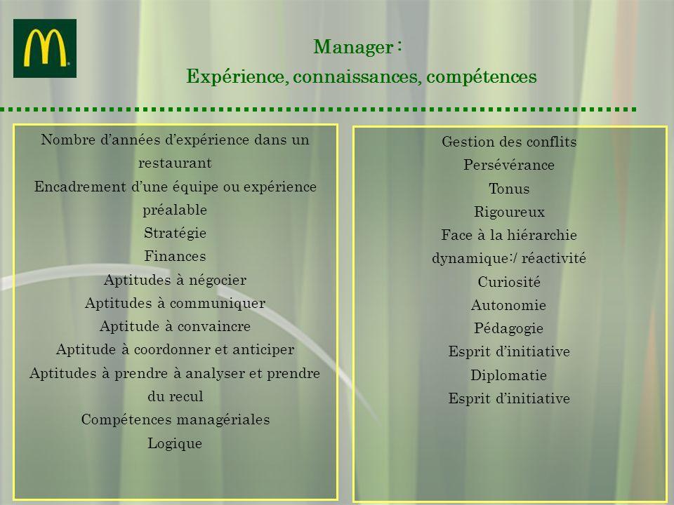 Manager : Expérience, connaissances, compétences