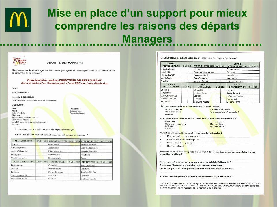 Mise en place d'un support pour mieux comprendre les raisons des départs Managers