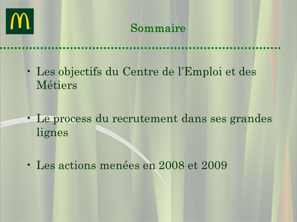 Sommaire Les objectifs du Centre de l'Emploi et des Métiers. Le process du recrutement dans ses grandes lignes.